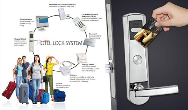کنترل تردد در هتل